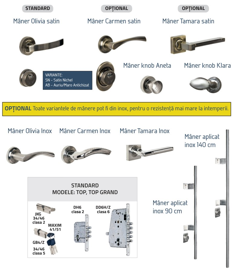 Cat de importante sunt accesoriile unei usi?